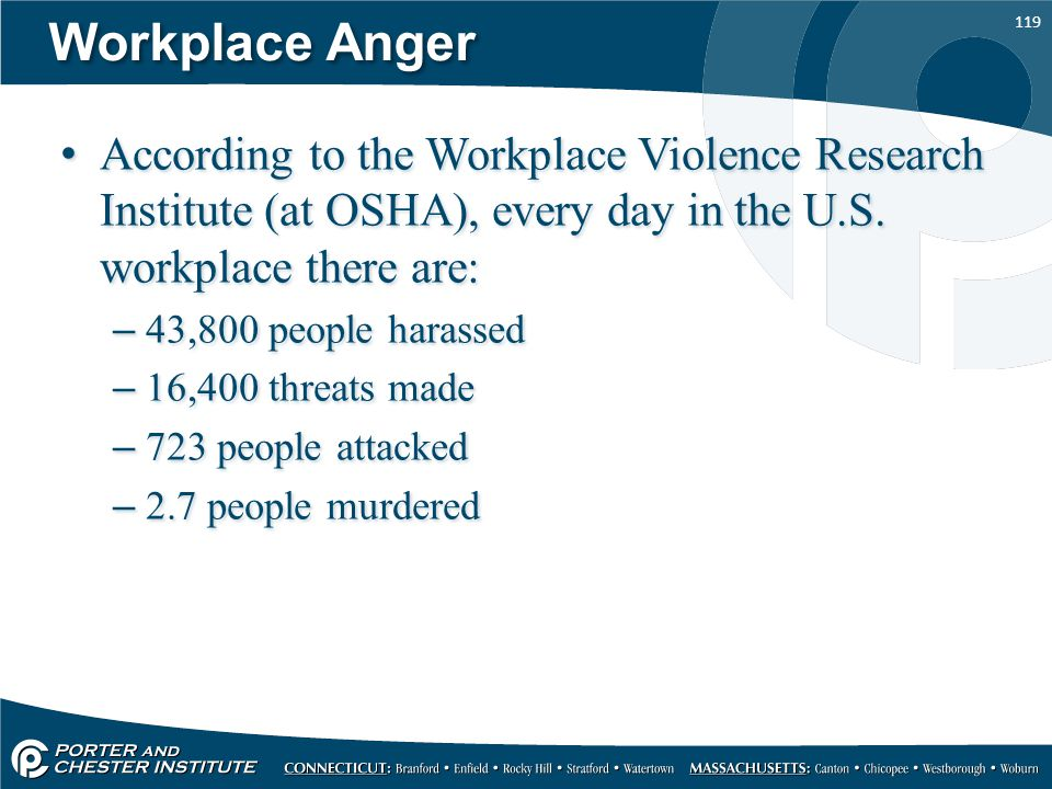 Workplace Anger According to the Workplace Violence Research Institute (at OSHA), every day in the U.S. workplace there are: