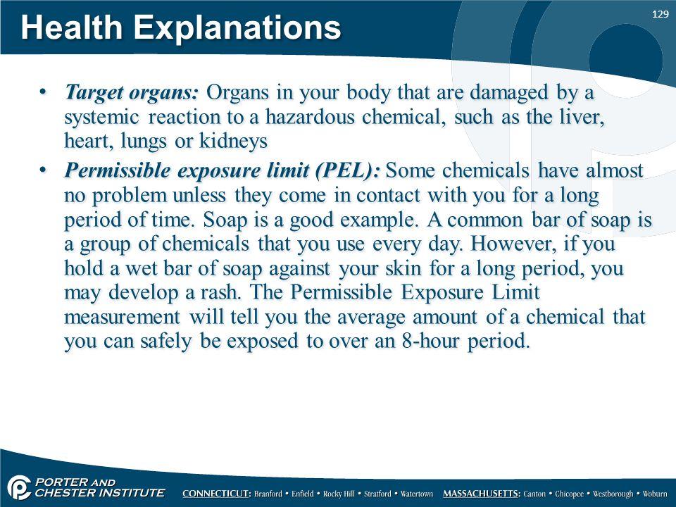 Health Explanations