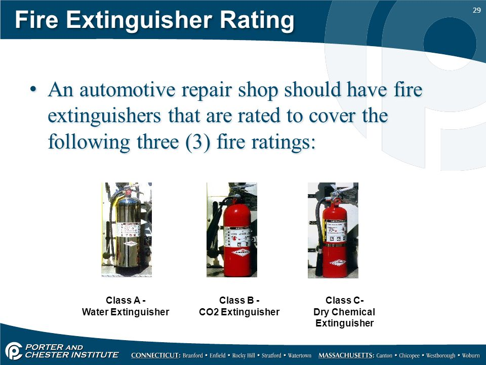Fire Extinguisher Rating