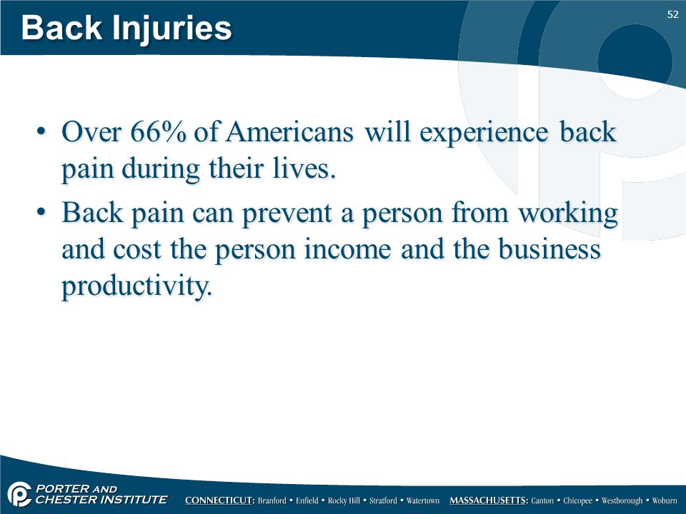 Back Injuries Over 66% of Americans will experience back pain during their lives.