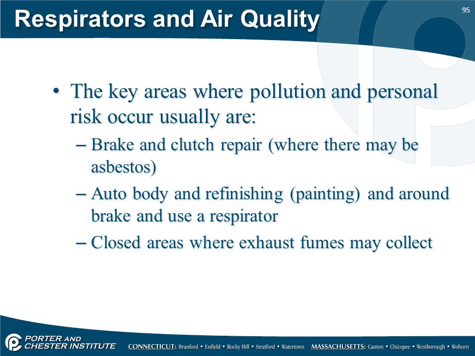 Respirators and Air Quality