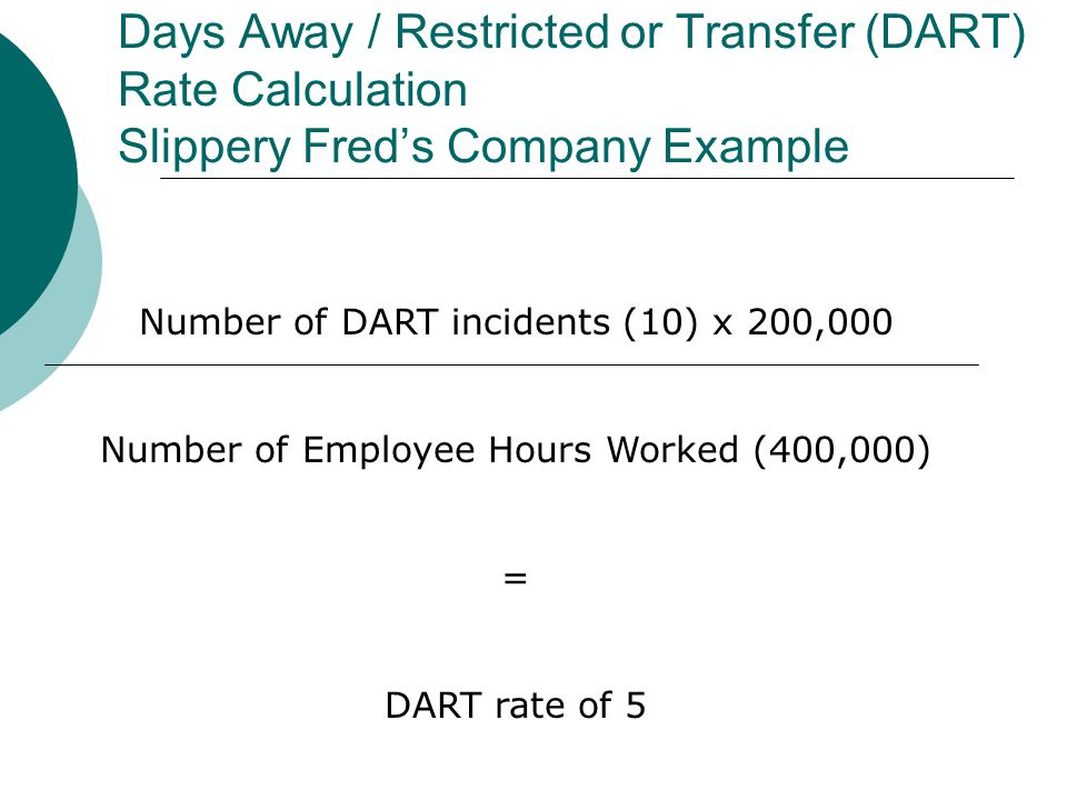 Days Away / Restricted or Transfer (DART) Rate Calculation Slippery Fred's Company Example