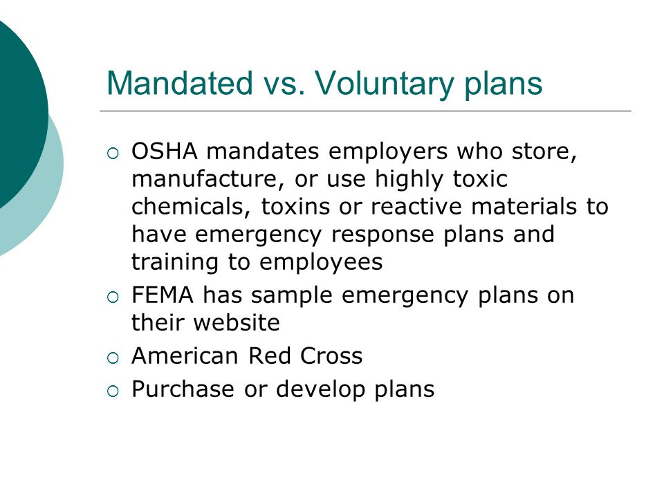 Mandated vs. Voluntary plans