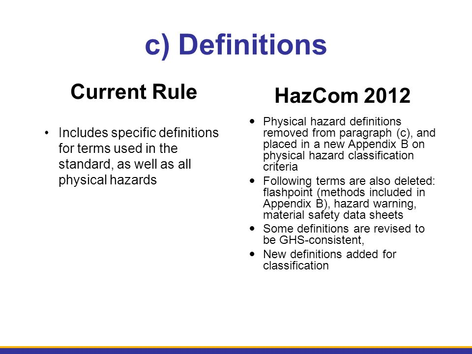 c) Definitions Current Rule HazCom 2012