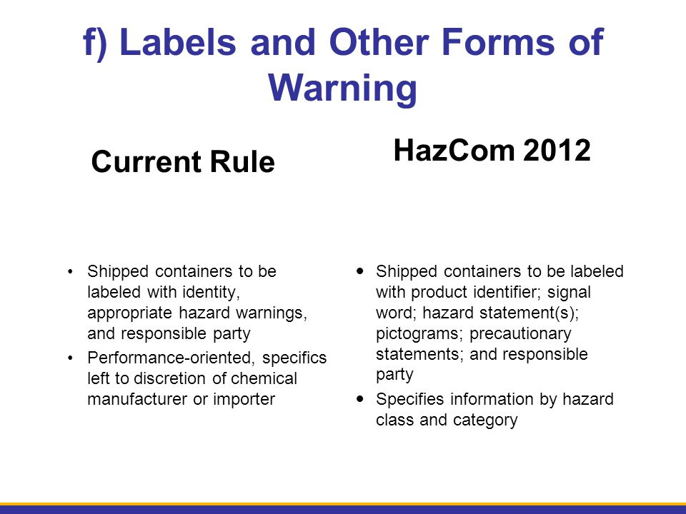 f) Labels and Other Forms of Warning