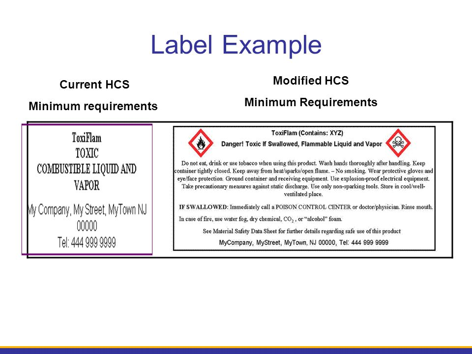 Label Example Modified HCS Current HCS Minimum Requirements