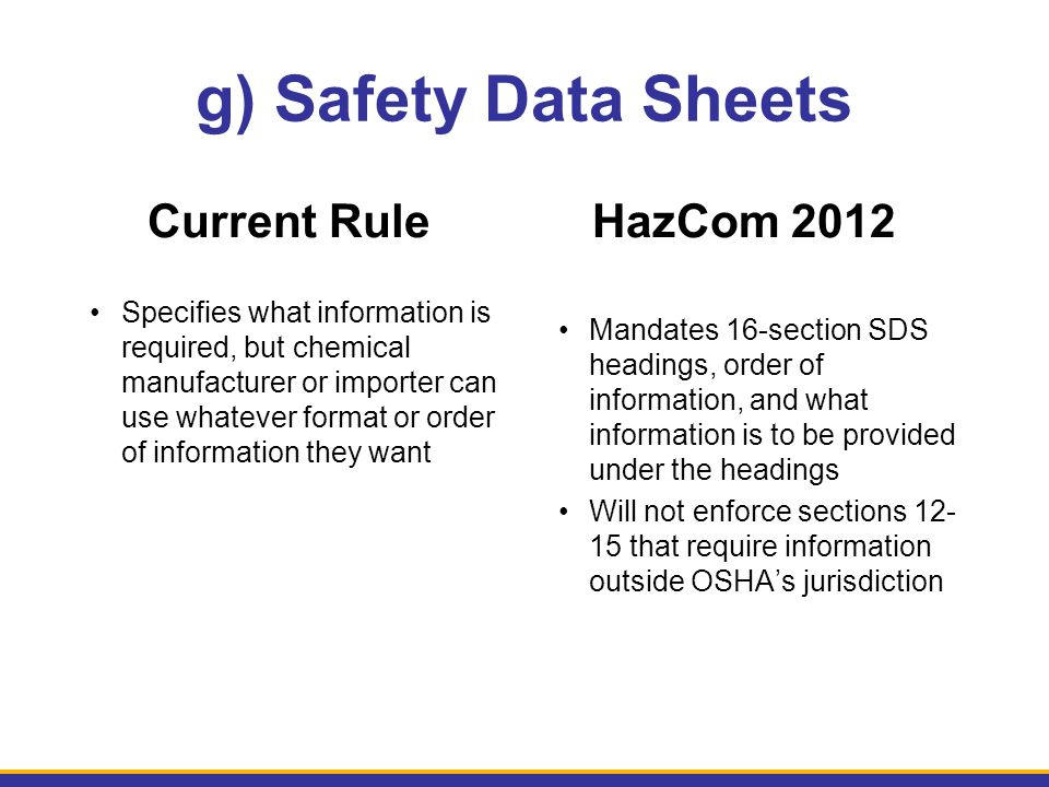 g) Safety Data Sheets Current Rule HazCom 2012