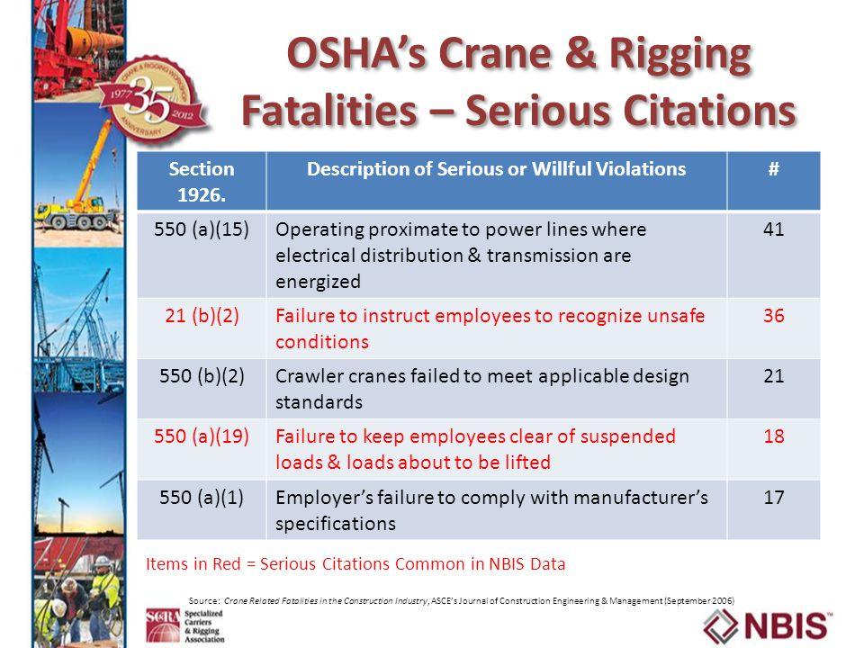 OSHA's Crane & Rigging Fatalities – Serious Citations