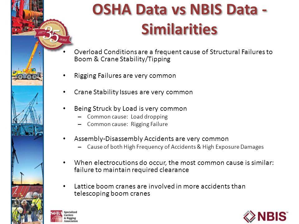 OSHA Data vs NBIS Data - Similarities