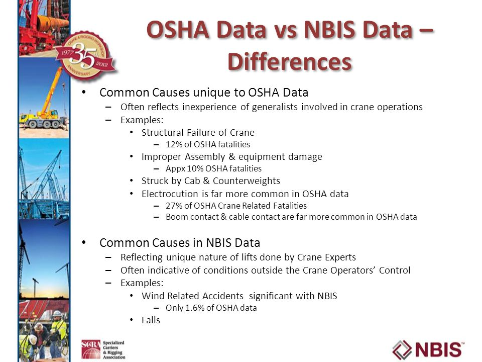 OSHA Data vs NBIS Data – Differences