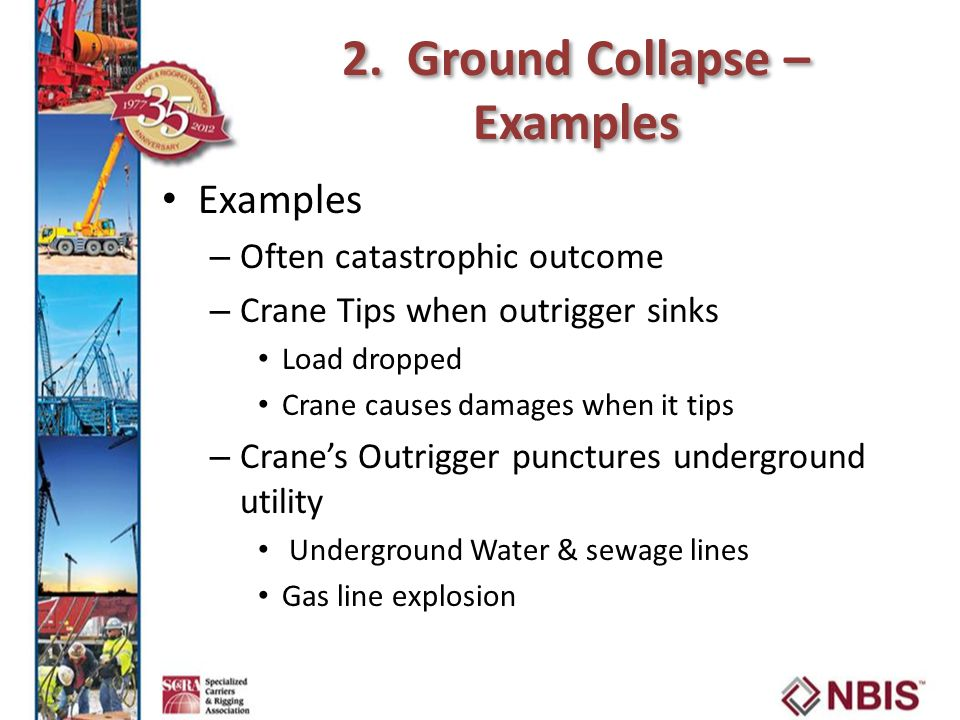 2. Ground Collapse – Examples