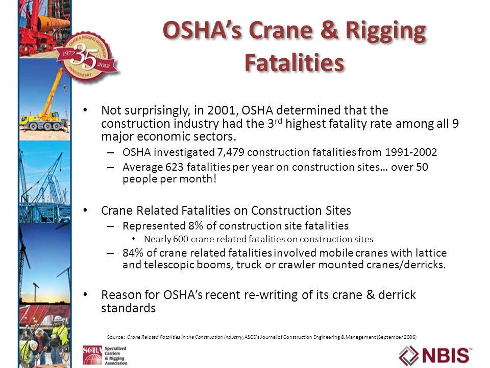 OSHA's Crane & Rigging Fatalities