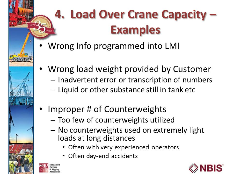 4. Load Over Crane Capacity – Examples