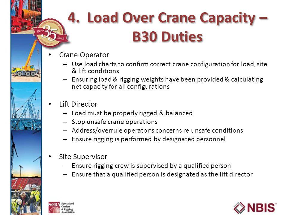 4. Load Over Crane Capacity – B30 Duties