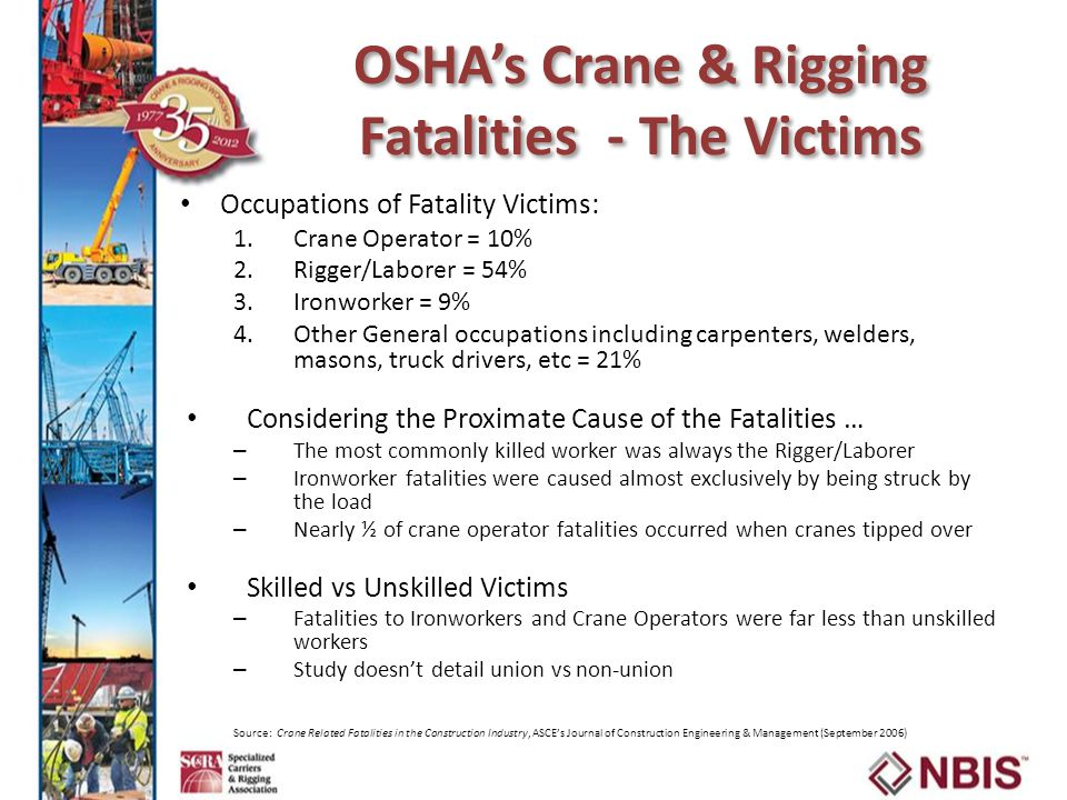 OSHA's Crane & Rigging Fatalities - The Victims