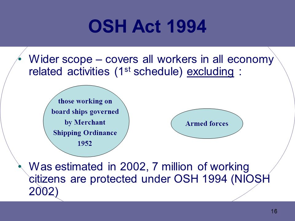 OSH Act 1994 Wider scope – covers all workers in all economy related activities (1st schedule) excluding :
