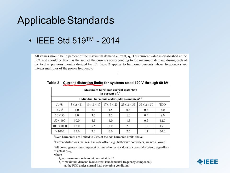 ieee standards Ieee access is an award-winning, multidisciplinary, all-electronic archival journal, continuously presenting the results of original research.