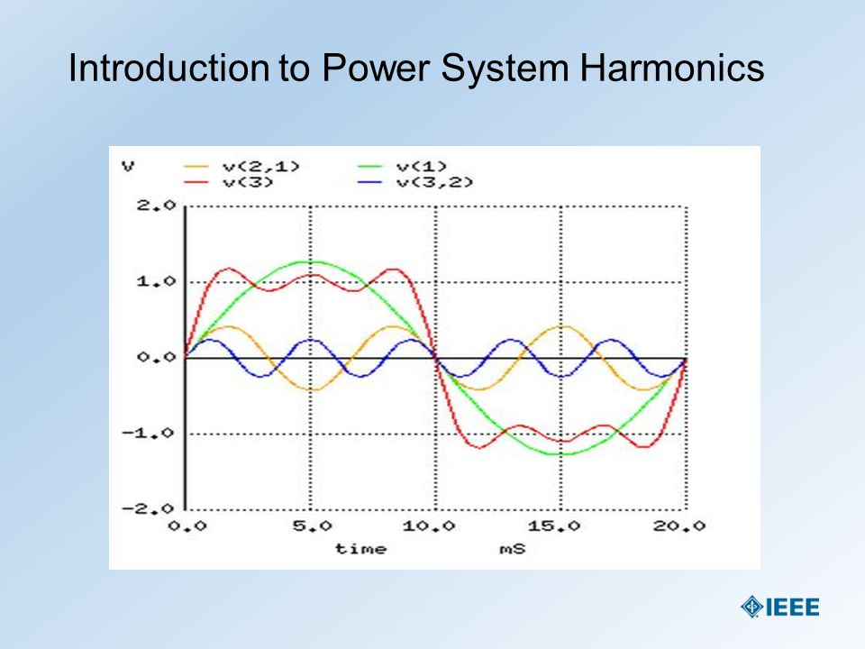 Introduction to Power System Harmonics