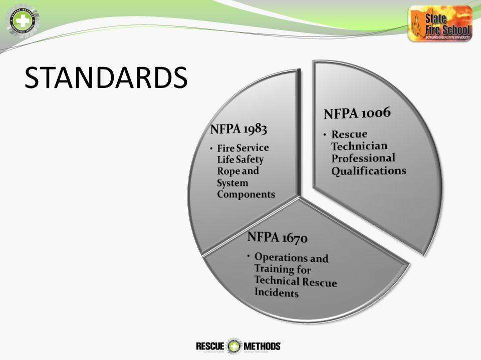 STANDARDS NFPA 1006 NFPA 1983 NFPA 1670