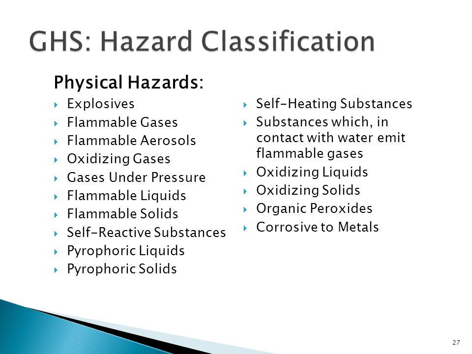 GHS: Hazard Classification