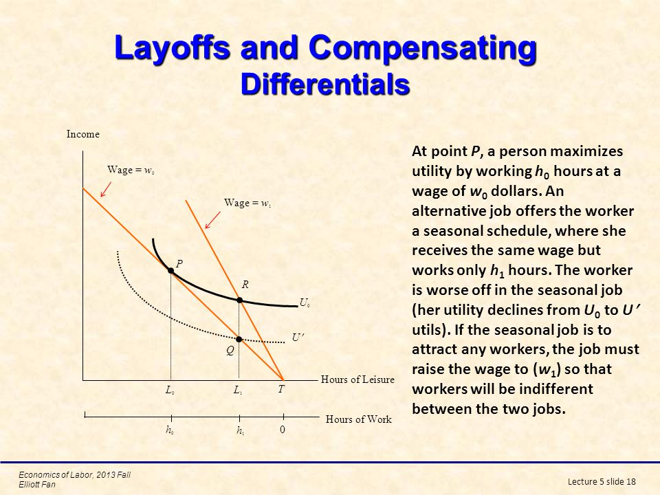 Layoffs and Compensating Differentials