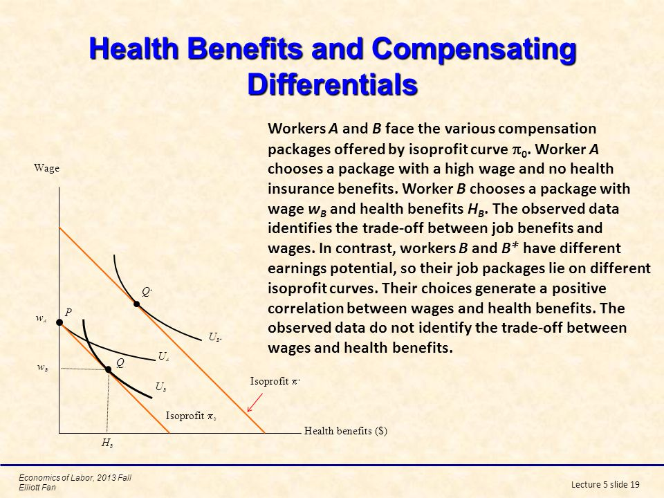 Health Benefits and Compensating Differentials