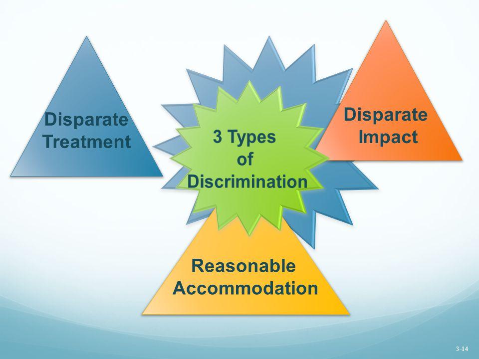 Disparate Disparate Impact Treatment 3 Types of Discrimination