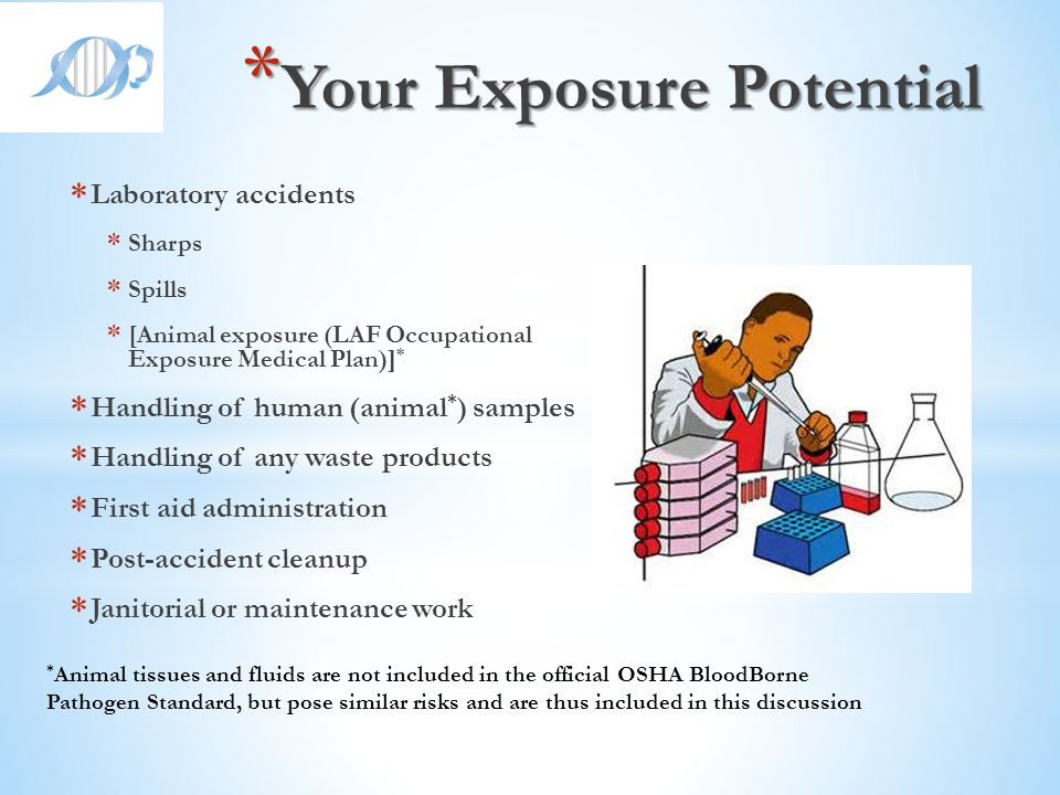 Your Exposure Potential