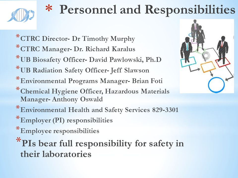 Personnel and Responsibilities