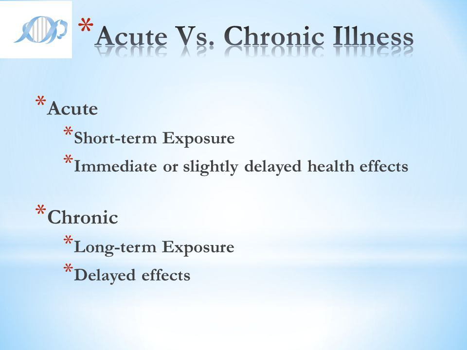 Acute Vs. Chronic Illness