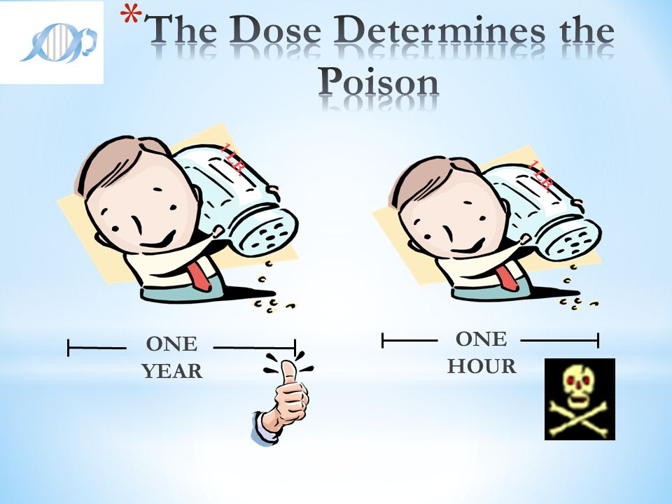 The Dose Determines the Poison