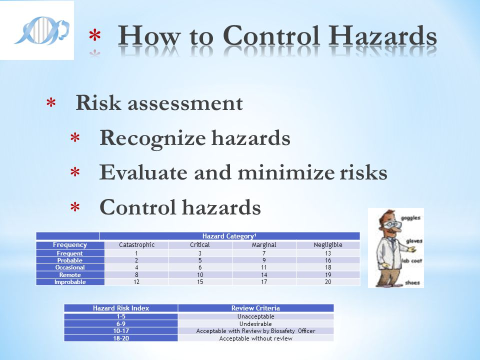 How to Control Hazards Risk assessment Recognize hazards