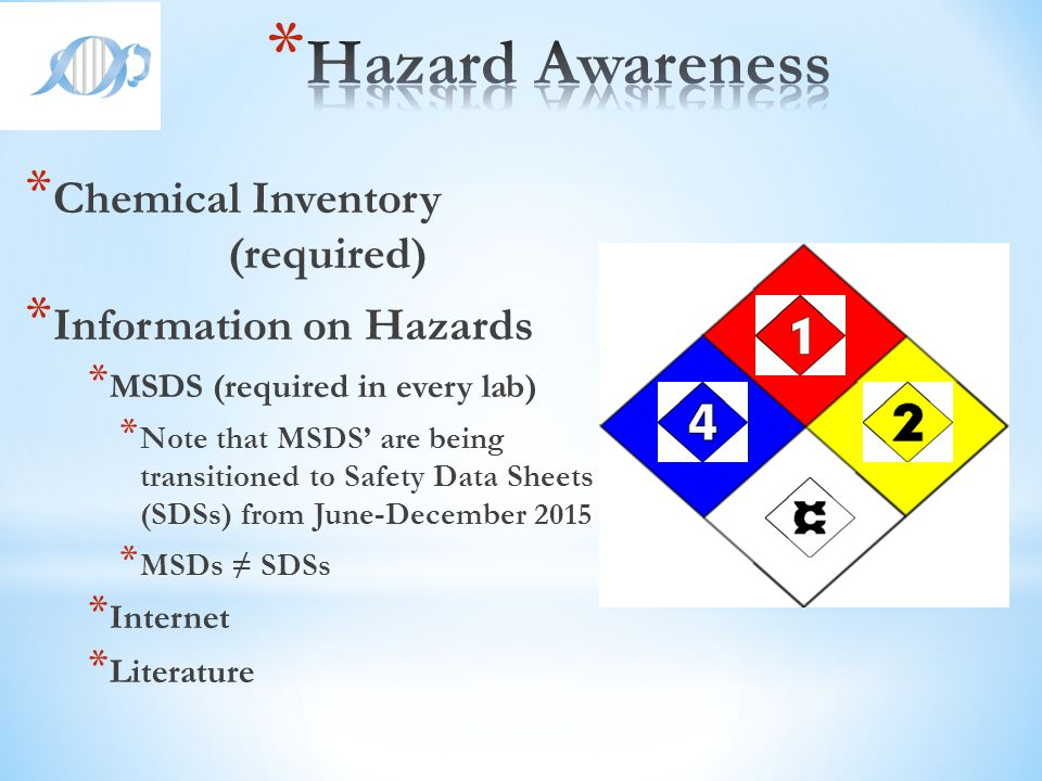 Hazard Awareness Chemical Inventory (required) Information on Hazards