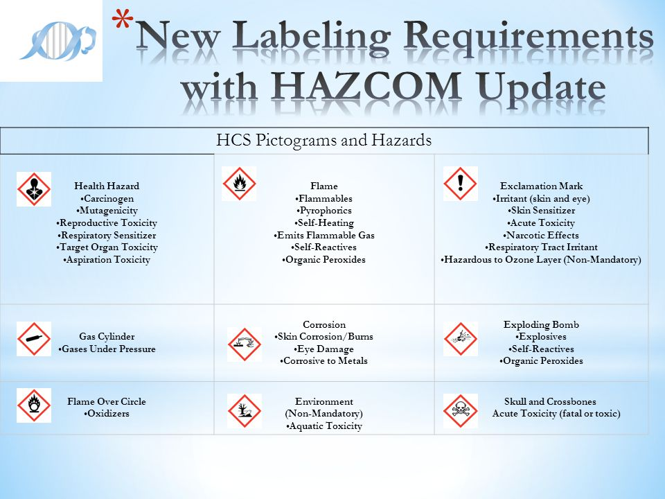 New Labeling Requirements with HAZCOM Update