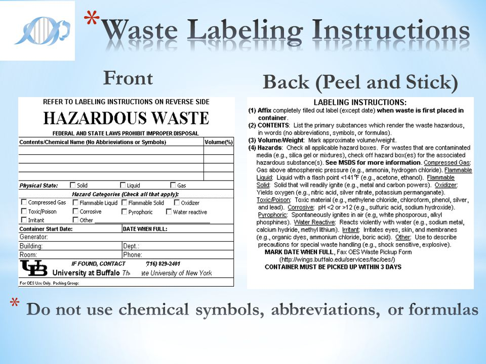 Do not use chemical symbols, abbreviations, or formulas