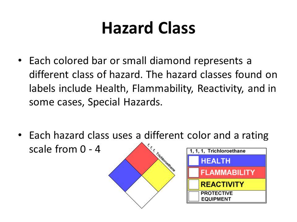 Hazard Class