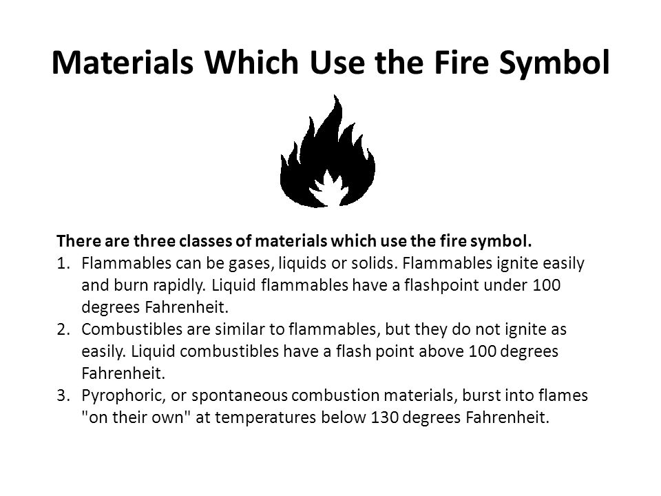 Materials Which Use the Fire Symbol