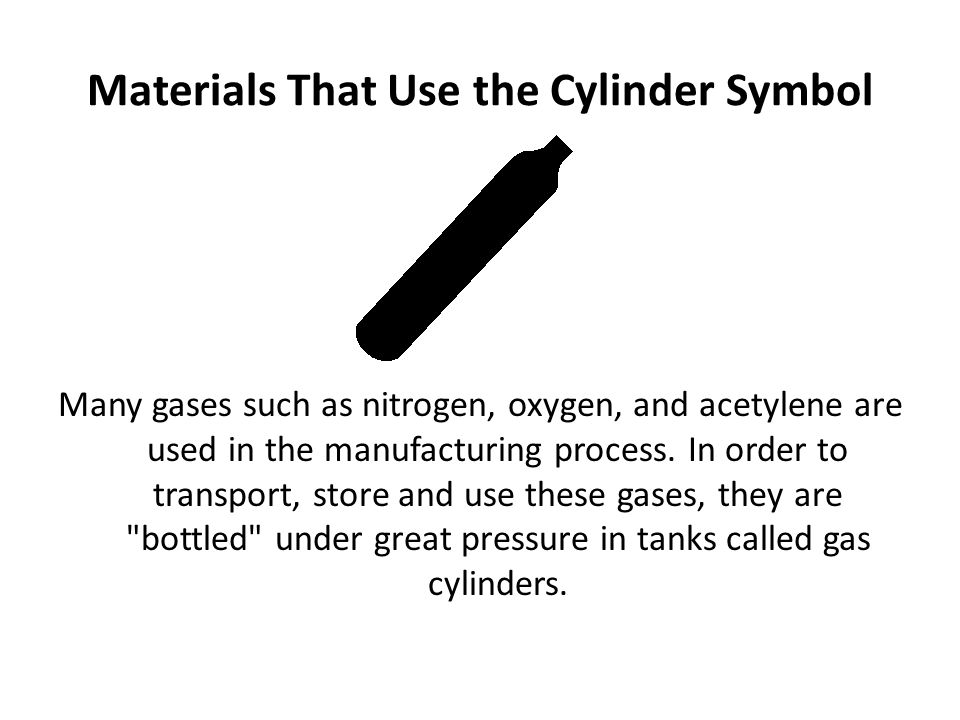 Materials That Use the Cylinder Symbol