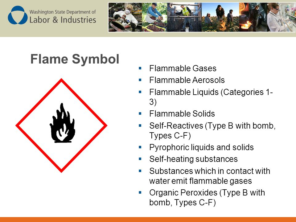 Flame Symbol Flammable Gases Flammable Aerosols