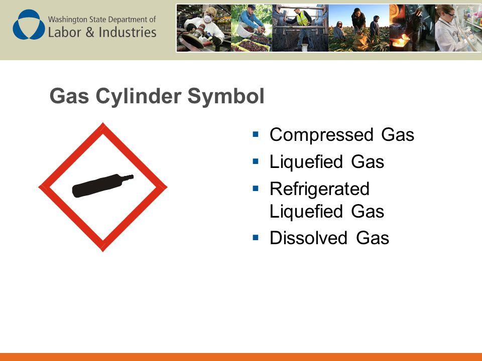 Gas Cylinder Symbol Compressed Gas Liquefied Gas