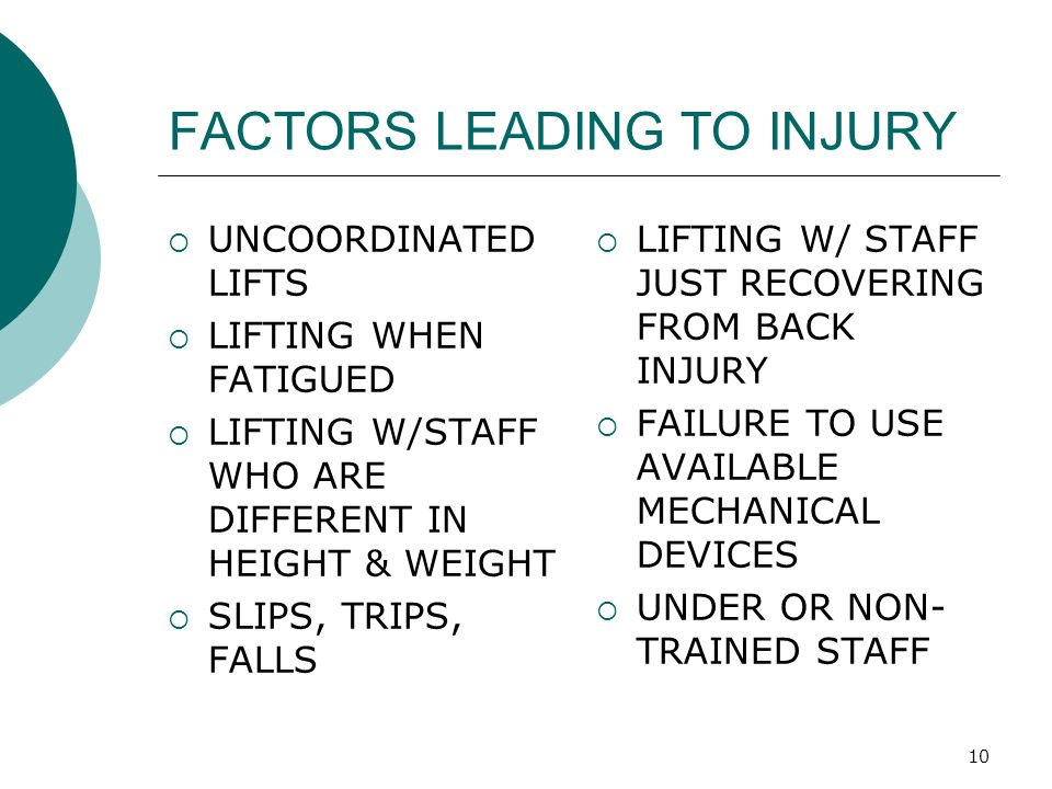 FACTORS LEADING TO INJURY