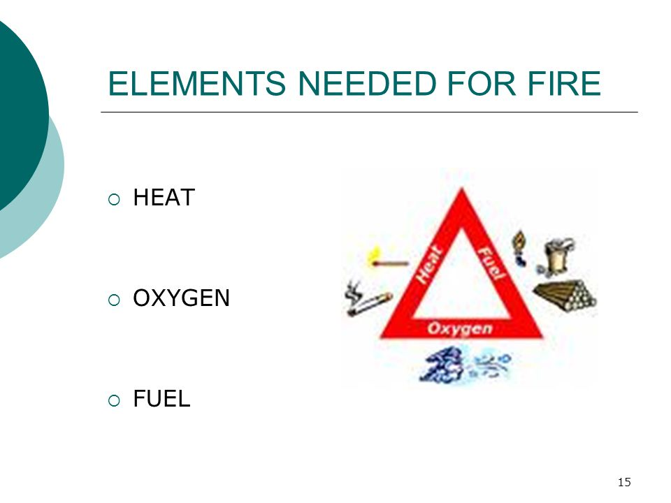 ELEMENTS NEEDED FOR FIRE