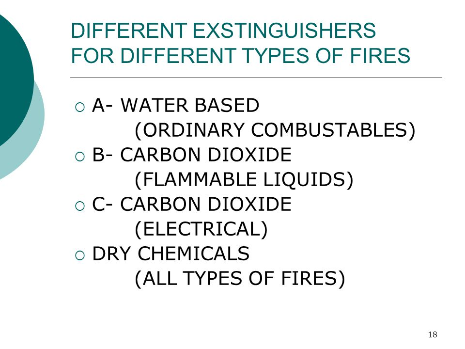 DIFFERENT EXSTINGUISHERS FOR DIFFERENT TYPES OF FIRES
