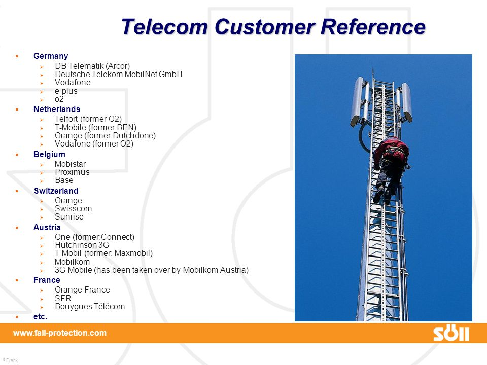 Telecom Customer Reference