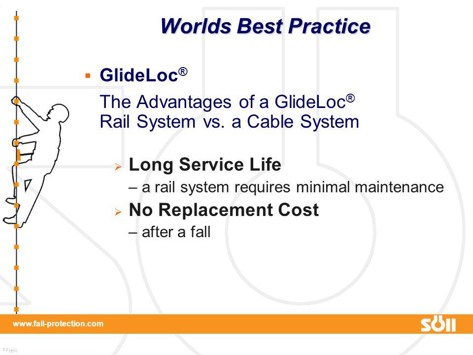 Worlds Best Practice GlideLoc®