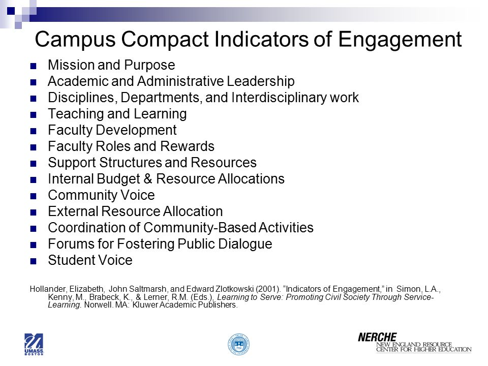 Campus Compact Indicators of Engagement