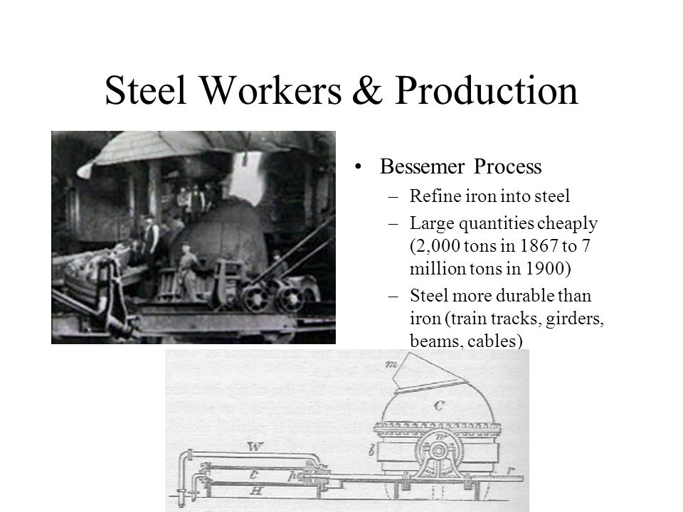 Steel Workers & Production