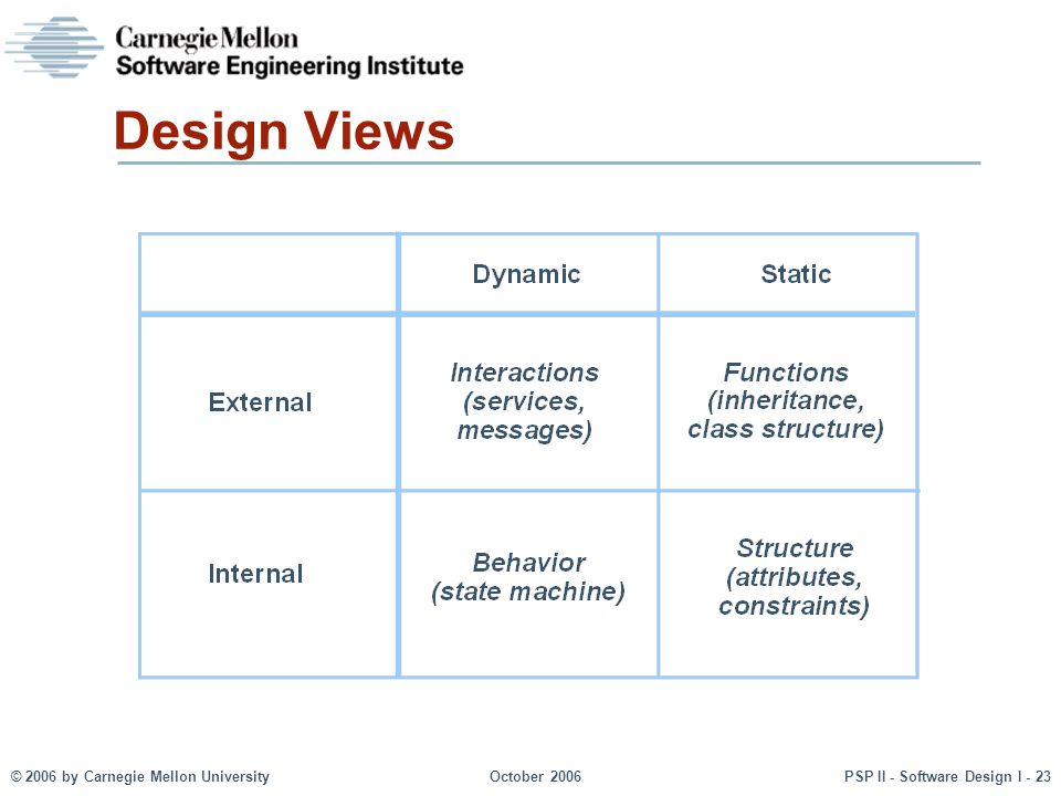 Design Views