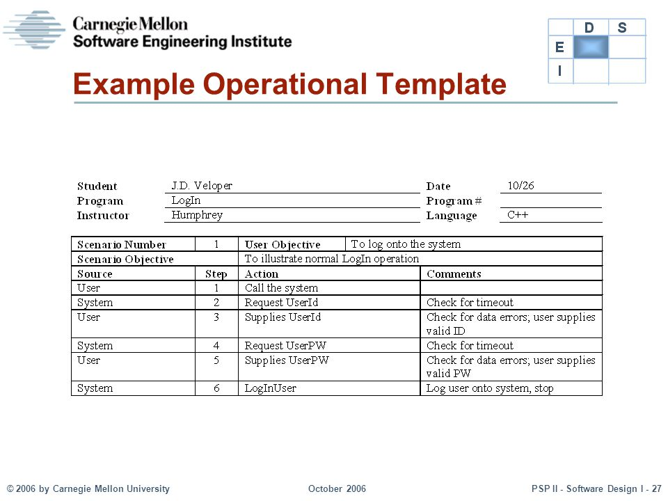 Example Operational Template