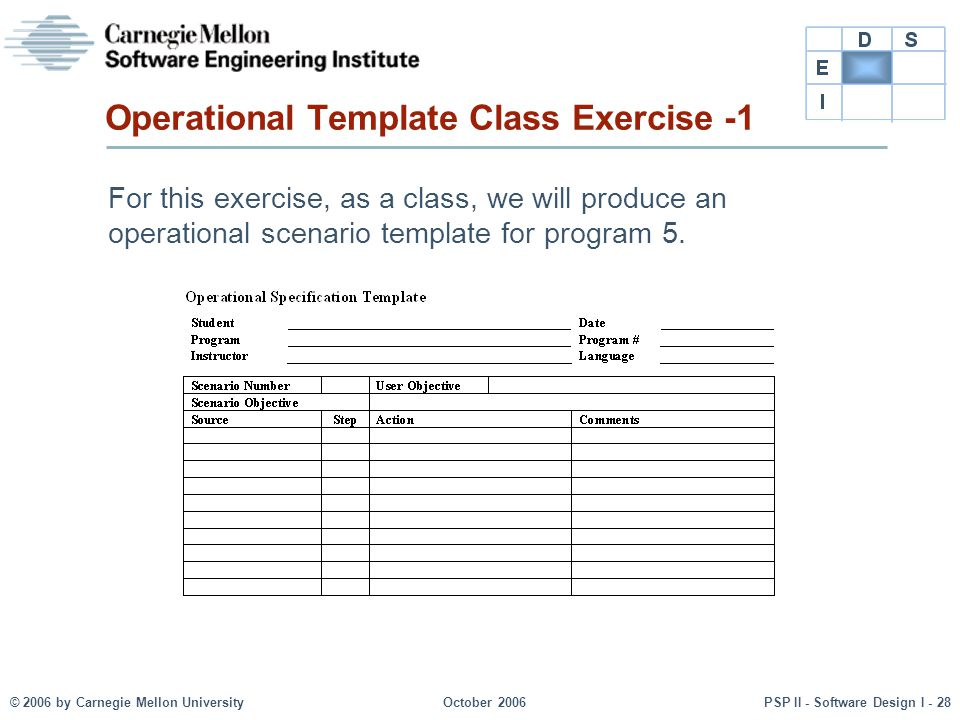 Operational Template Class Exercise -1